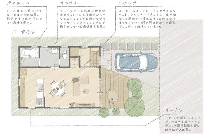 姫路市の無垢の家、BOX間取り図1