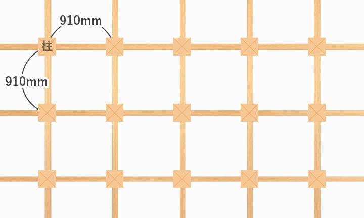 姫路市でコストを抑えための建物基準、910(尺)モジュール
