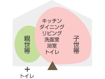 姫路市の二世帯住宅の玄関の種類①