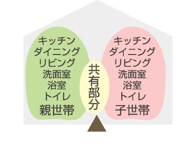 姫路市の二世帯住宅の玄関の種類③