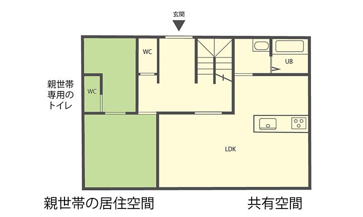 親世帯の居住空間・共有空間