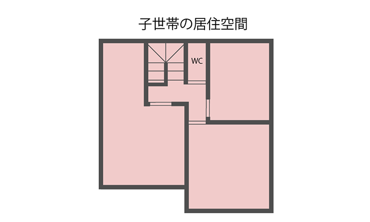 子世帯の居住空間