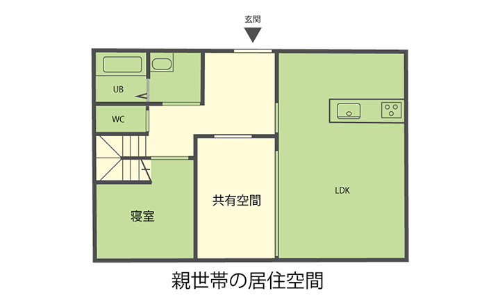 親世帯の居住空間